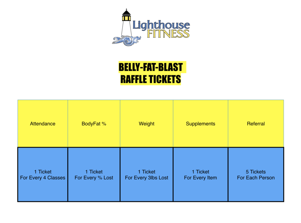 Belly-Fat-Blast Challenge Update – Lighthouse Fitness